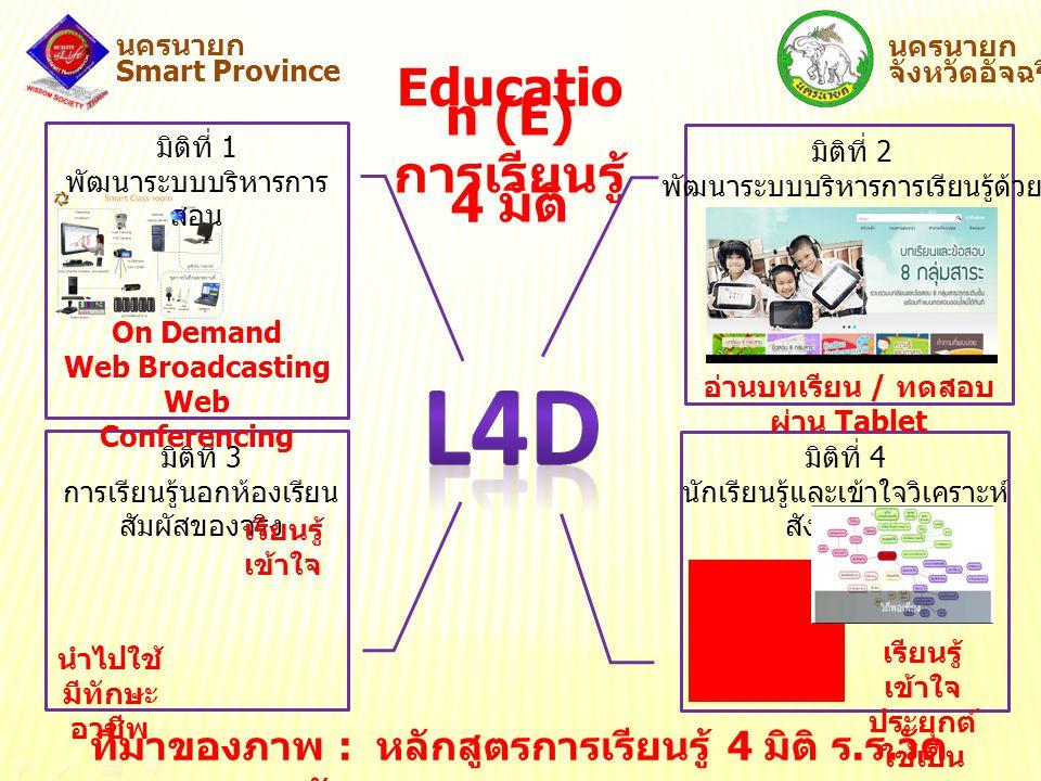 นครนายก Smart Province นครนายก จังหวัดอัจฉริยะ Educatio n (E) การเรียนรู้ 4 มิติ มิติที่ 1 พัฒนาระบบบริหารการ สอน มิติที่ 2 พัฒนาระบบบริหารการเรียนรู้