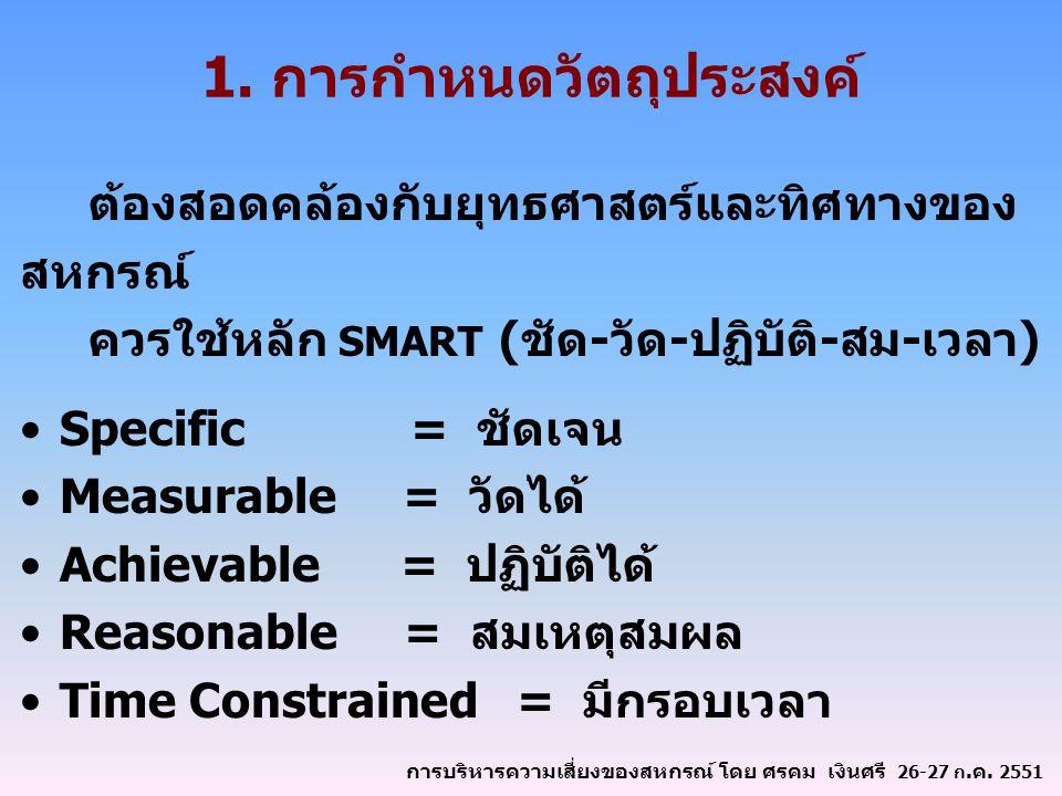 1. การกำหนดวัตถุประสงค์ ต้องสอดคล้องกับยุทธศาสตร์และทิศทางของ สหกรณ์ ควรใช้หลัก SMART (ชัด-วัด-ปฏิบัติ-สม-เวลา) Specific = ชัดเจน Measurable = วัดได้