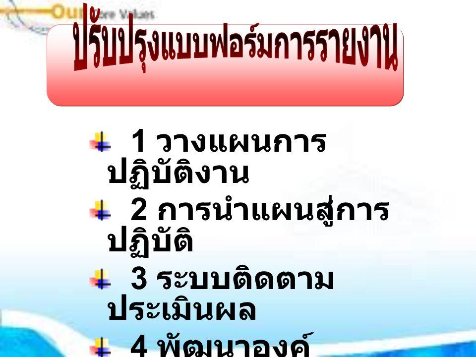 1 วางแผนการ ปฏิบัติงาน 2 การนำแผนสู่การ ปฏิบัติ 3 ระบบติดตาม ประเมินผล 4 พัฒนาองค์ ความรู้ 5 งานสนับสนุน