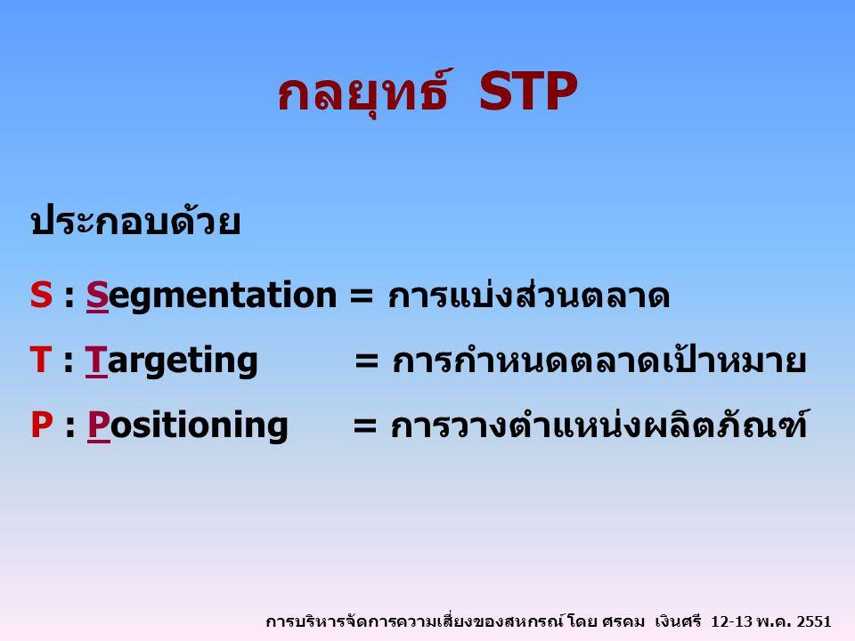 กลยุทธ์ STP ประกอบด้วย S : Segmentation = การแบ่งส่วนตลาด T : Targeting = การกำหนดตลาดเป้าหมาย P : Positioning = การวางตำแหน่งผลิตภัณฑ์ การบริหารจัดการความเสี่ยงของสหกรณ์ โดย ศรคม เงินศรี 12-13 พ.ค.