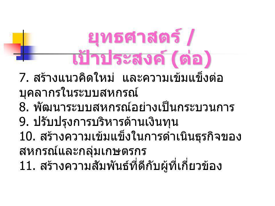สังคมอยู่เย็นเป็นสุข (Green and happiness Society) คือ - คนไทยมีคุณธรรมนำความรอบรู้ - รู้เท่าทันโลก - ครอบครัวอบอุ่น - ชุมชนเข้มแข็ง - สังคมสันติสุข - เศรษฐกิจมีคุณภาพ เสถียรภาพและ เป็นธรรม - สิ่งแวดล้อมมีคุณภาพ และ ทรัพยากรธรรมชาติยั่งยืน