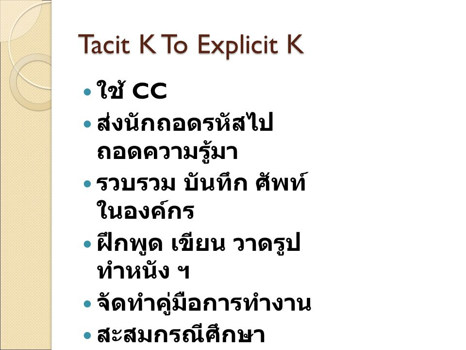 Tacit K To Explicit K ใช้ CC ส่งนักถอดรหัสไป ถอดความรู้มา รวบรวม บันทึก ศัพท์ ในองค์กร ฝึกพูด เขียน วาดรูป ทำหนัง ฯ จัดทำคู่มือการทำงาน สะสมกรณีศึกษา