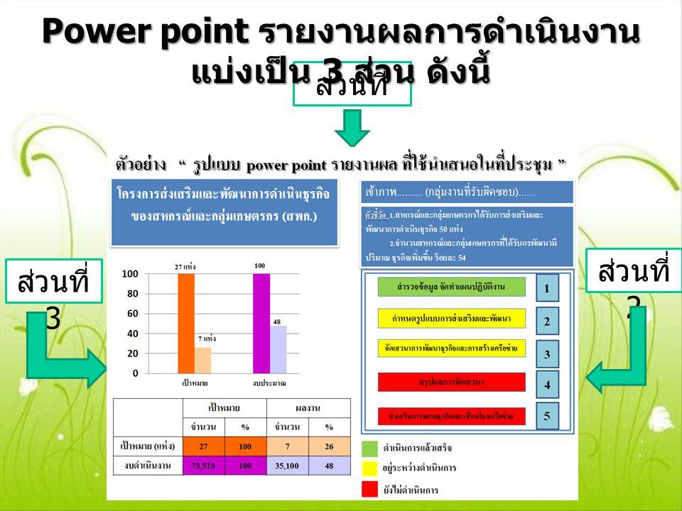 ส่วนที่ 1 ส่วนที่ 2 ส่วนที่ 3 Power point รายงานผลการดำเนินงาน แบ่งเป็น 3 ส่วน ดังนี้