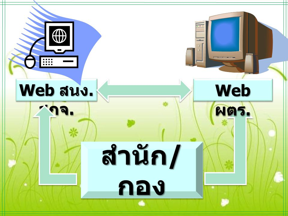 Web สนง. สกจ. สำนัก / กอง Web ผตร.