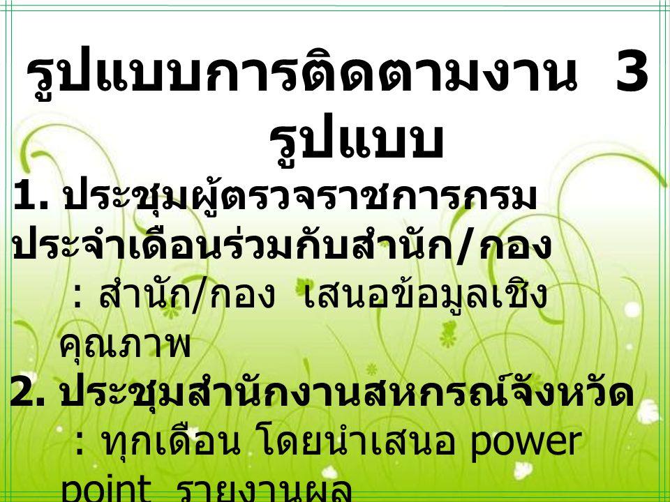 1.จัดทำ power point รายงานผล ตามแบบ ที่ผู้ตรวจราชการกำหนด 2.