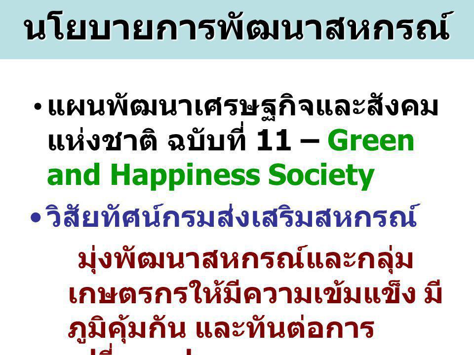 นโยบายการพัฒนาสหกรณ์ แผนพัฒนาเศรษฐกิจและสังคม แห่งชาติ ฉบับที่ 11 – Green and Happiness Society วิสัยทัศน์กรมส่งเสริมสหกรณ์ มุ่งพัฒนาสหกรณ์และกลุ่ม เก