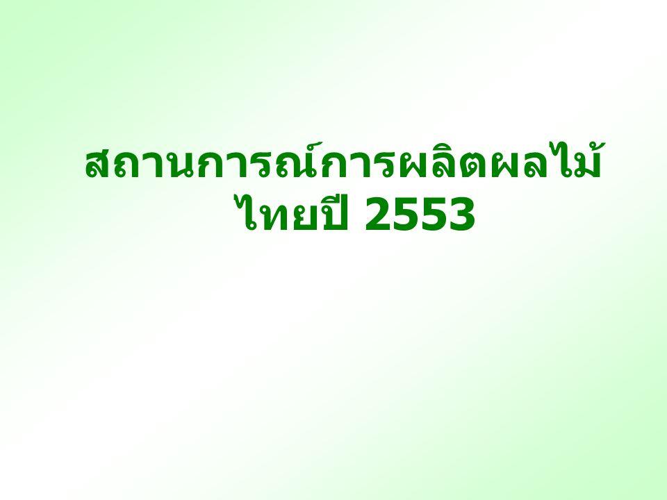 สถานการณ์การผลิตผลไม้ ไทยปี 2553