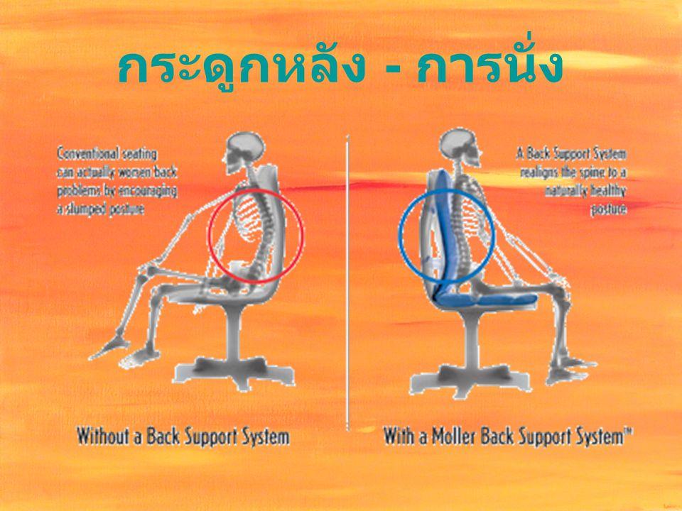 กระดูกหลัง - การนั่ง