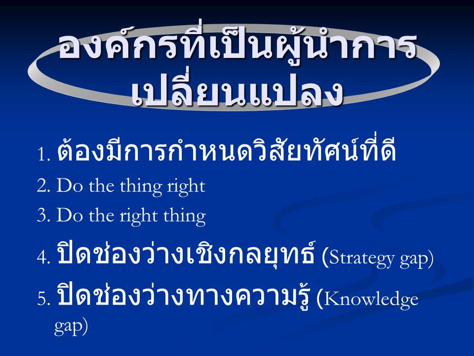 องค์กรที่เป็นผู้นำการ เปลี่ยนแปลง 1. ต้องมีการกำหนดวิสัยทัศน์ที่ดี 2. Do the thing right 3. Do the right thing 4. ปิดช่องว่างเชิงกลยุทธ์ (Strategy gap
