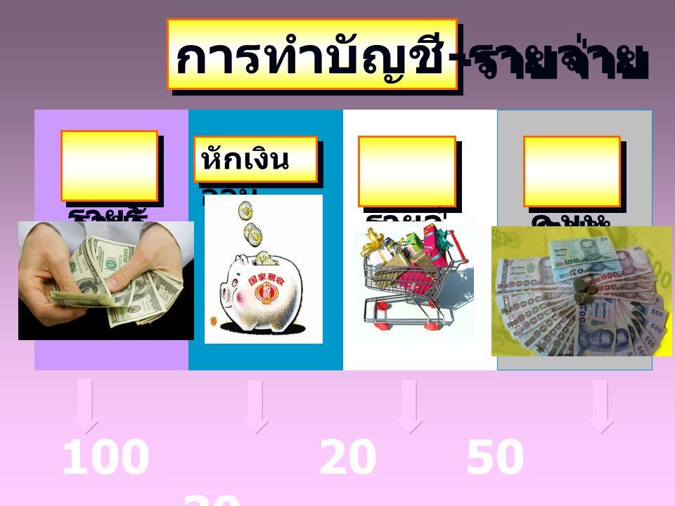 การทำบัญชี - รายจ่าย รายรั บ หักเงิน ออม รายจ่ าย คงเห ลือ 6 บาท 2 บาท 100 20 50 30
