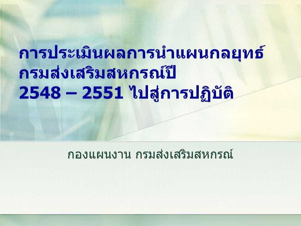การประเมินผลการนำแผนกลยุทธ์กรม ส่งเสริมสหกรณ์ปี 2548 – 2551 ไปสู่การปฏิบัติ แบบสอบถ าม ส่วนกลาง ( หน่วยงาน ) ส่วน ภูมิภาค ( หน่วยงาน ) รวม ( หน่วยงาน ) ส่งไป ทั้งหมด 127587 ได้รับ ทั้งหมด 10 (83.33%) 56 (74.66%) 66 (75.86%)