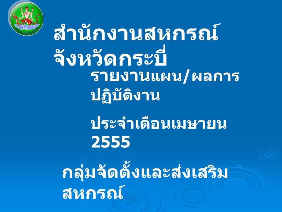 สำนักงานสหกรณ์ จังหวัดกระบี่ รายงาน แผน / ผลการ ปฏิบัติงาน ประจำเดือนเมษายน 2555 กลุ่มจัดตั้งและส่งเสริม สหกรณ์