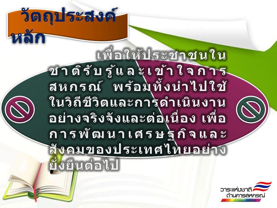 ยุทธศาสตร์ Text ext ที่ 1