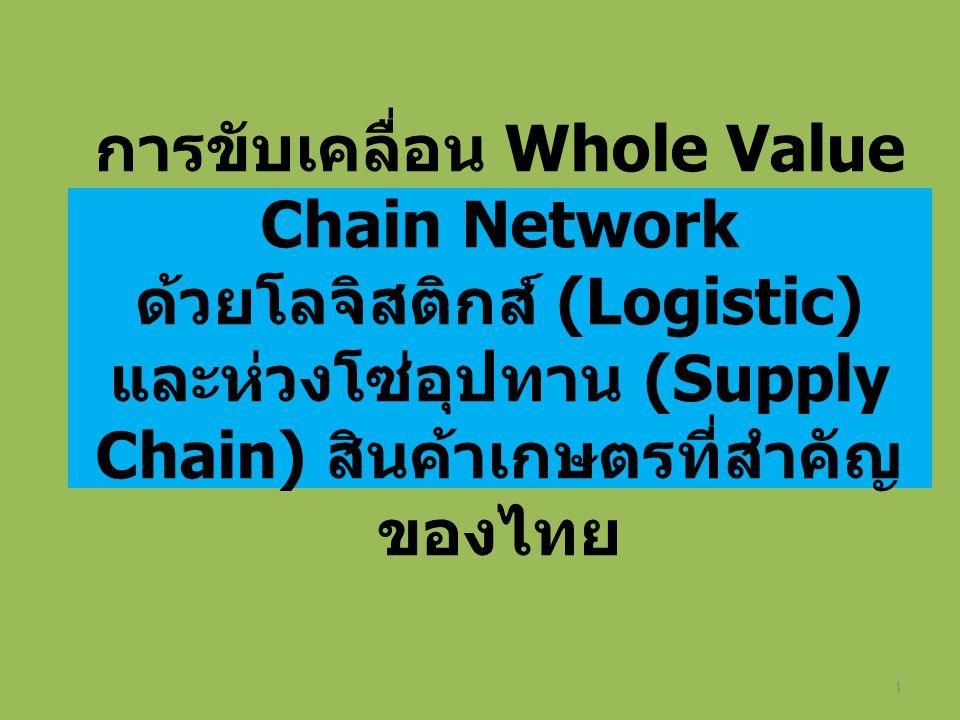 1 การขับเคลื่อน Whole Value Chain Network ด้วยโลจิสติกส์ (Logistic) และห่วงโซ่อุปทาน (Supply Chain) สินค้าเกษตรที่สำคัญ ของไทย