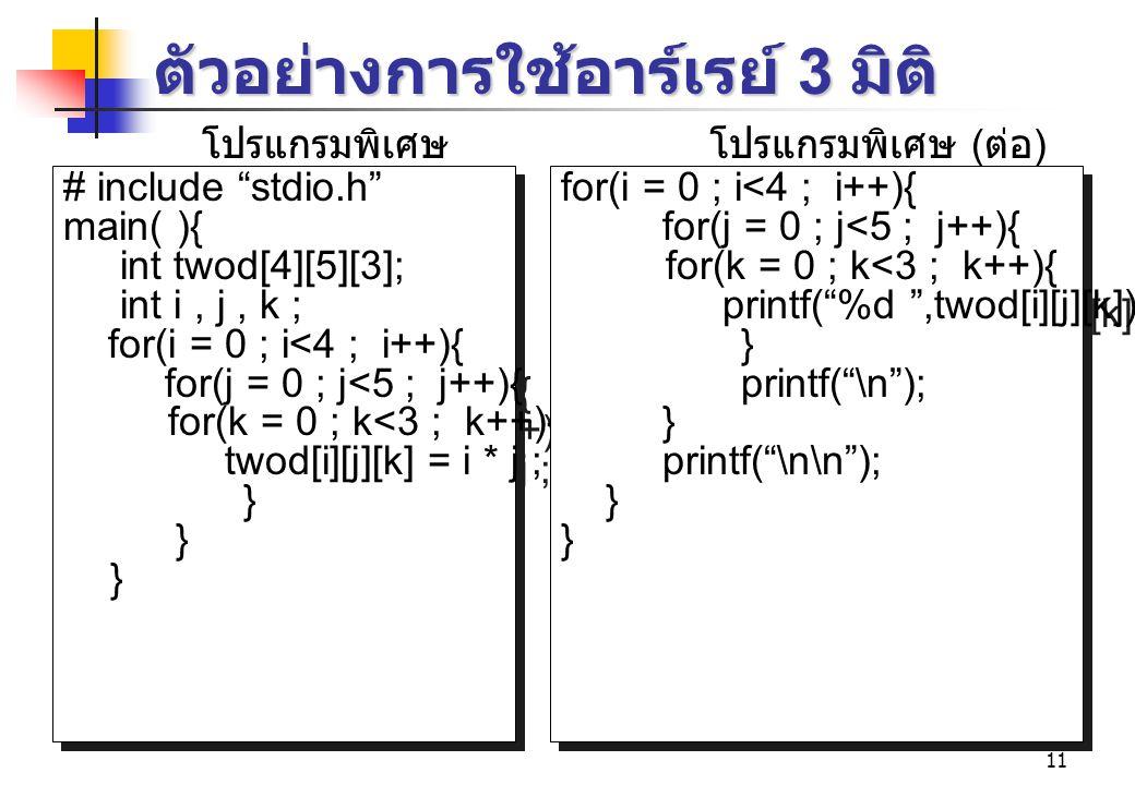 11 ตัวอย่างการใช้อาร์เรย์ 3 มิติ # include stdio.h main( ){ int twod[4][5][3]; int i, j, k ; for(i = 0 ; i<4 ; i++){ for(j = 0 ; j<5 ; j++){ for(k = 0 ; k<3 ; k++){ twod[i][j][k] = i * j ; } # include stdio.h main( ){ int twod[4][5][3]; int i, j, k ; for(i = 0 ; i<4 ; i++){ for(j = 0 ; j<5 ; j++){ for(k = 0 ; k<3 ; k++){ twod[i][j][k] = i * j ; } โปรแกรมพิเศษ for(i = 0 ; i<4 ; i++){ for(j = 0 ; j<5 ; j++){ for(k = 0 ; k<3 ; k++){ printf( %d ,twod[i][j][k]); } printf( \n ); } printf( \n\n ); } for(i = 0 ; i<4 ; i++){ for(j = 0 ; j<5 ; j++){ for(k = 0 ; k<3 ; k++){ printf( %d ,twod[i][j][k]); } printf( \n ); } printf( \n\n ); } โปรแกรมพิเศษ ( ต่อ )