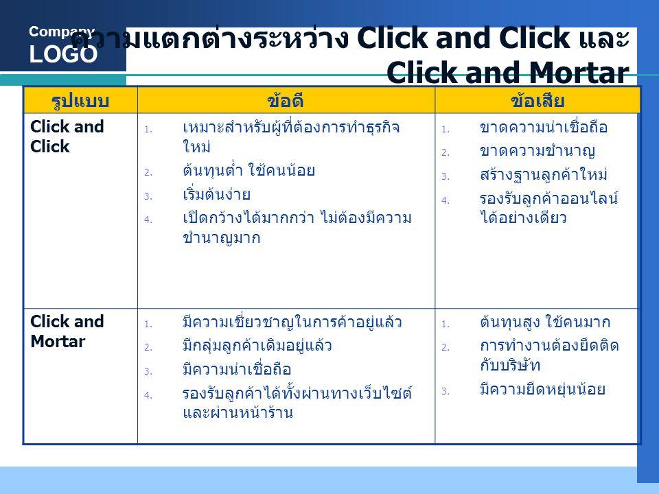 Company LOGO ความแตกต่างระหว่าง Click and Click และ Click and Mortar รูปแบบข้อดีข้อเสีย Click and Click 1. เหมาะสำหรับผู้ที่ต้องการทำธุรกิจ ใหม่ 2. ต้