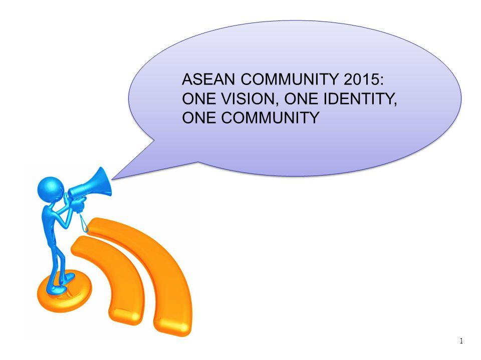 ASEAN COMMUNITY 2015: ONE VISION, ONE IDENTITY, ONE COMMUNITY 1