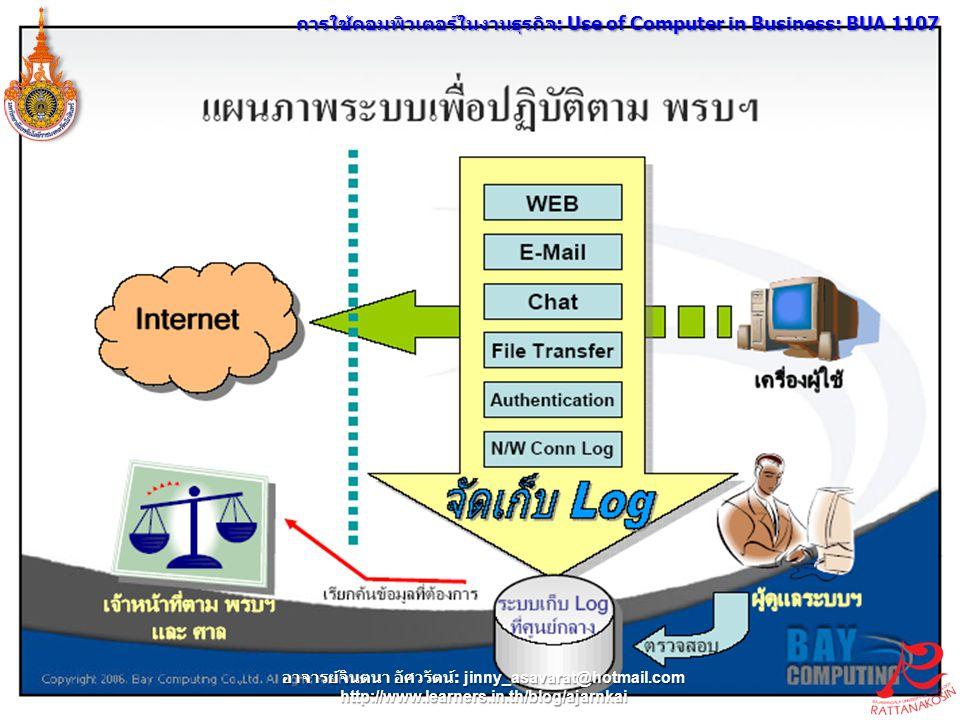 การใช้คอมพิวเตอร์ในงานธุรกิจ : Use of Computer in Business: BUA 1107 อาจารย์จินตนา อัศวรัตน์ : jinny_asavarat@hotmail.com http://www.learners.in.th/bl