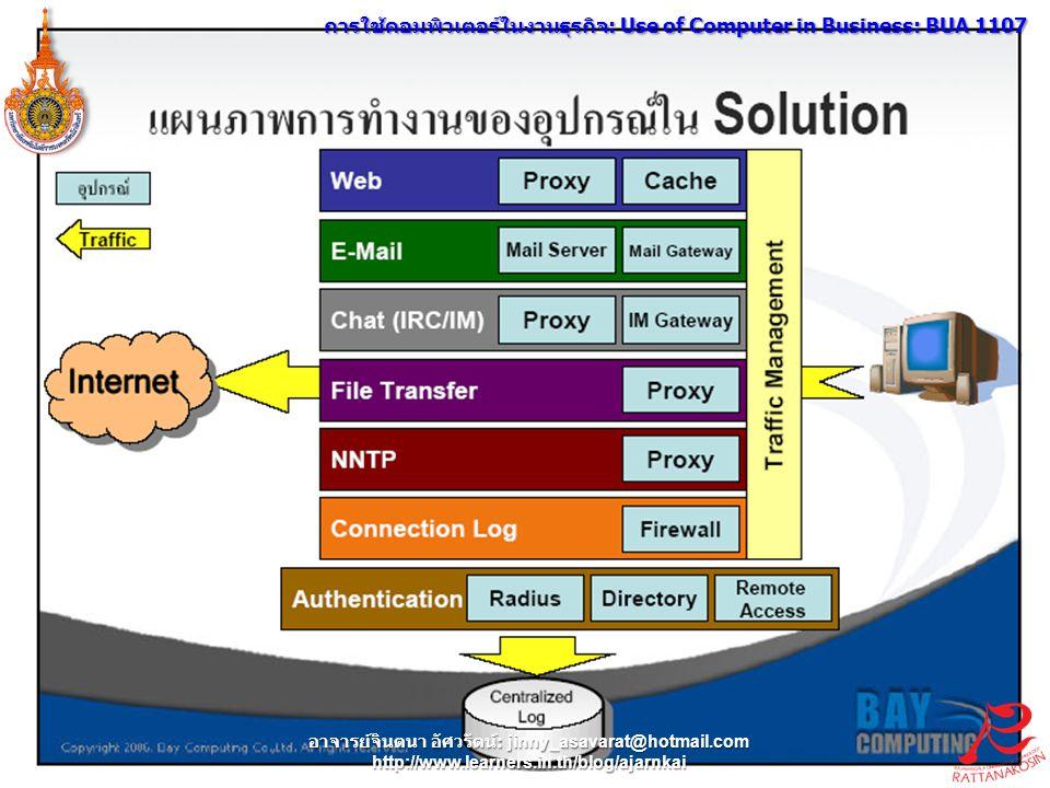 การใช้คอมพิวเตอร์ในงานธุรกิจ : Use of Computer in Business: BUA 1107 อาจารย์จินตนา อัศวรัตน์ : jinny_asavarat@hotmail.com http://www.learners.in.th/blog/ajarnkai
