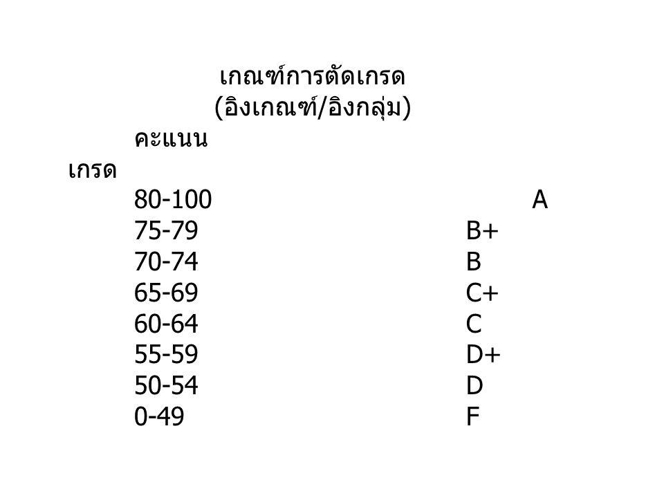C รายงานกลุ่ม ให้นักศึกษาจัดกลุ่มทำรายงานปฏิสัมพันธ์ระหว่างมนุษย์ กับคอมพิวเตอร์ (10 คะแนน ) A B D