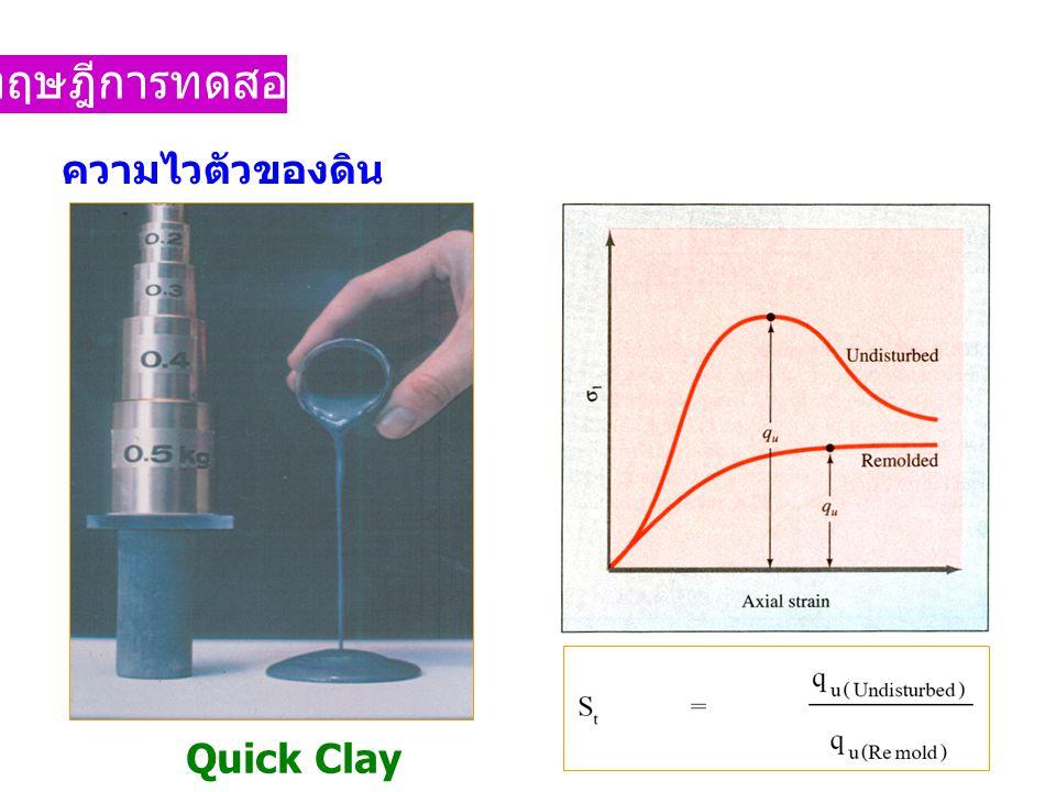 ทฤษฎีการทดสอบ ความไวตัวของดิน (Sensitivity) Quick Clay