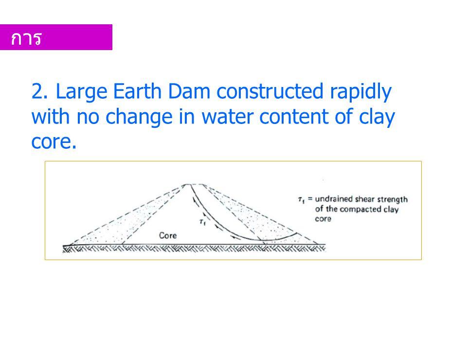 การ นำไปใช้ งาน 2. Large Earth Dam constructed rapidly with no change in water content of clay core.