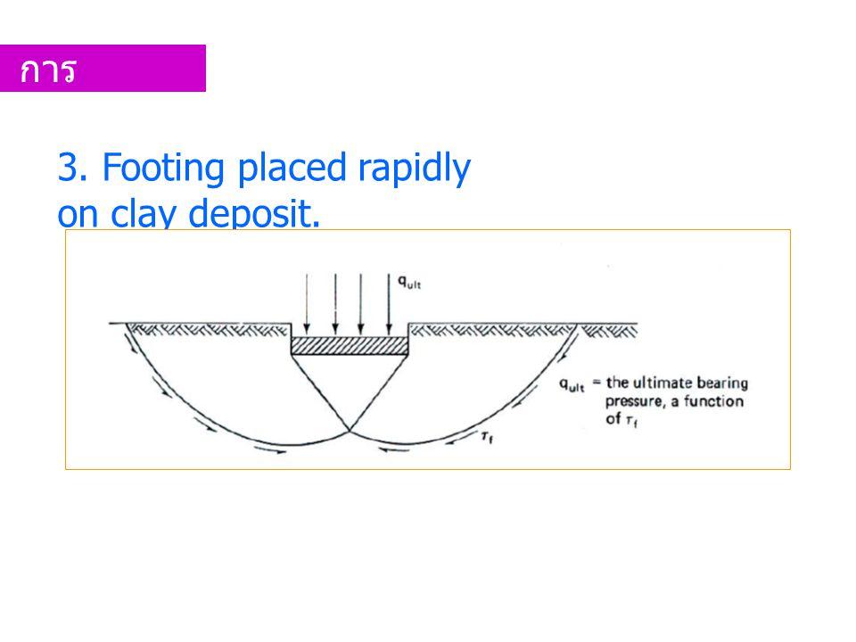 การ นำไปใช้ งาน 3. Footing placed rapidly on clay deposit.