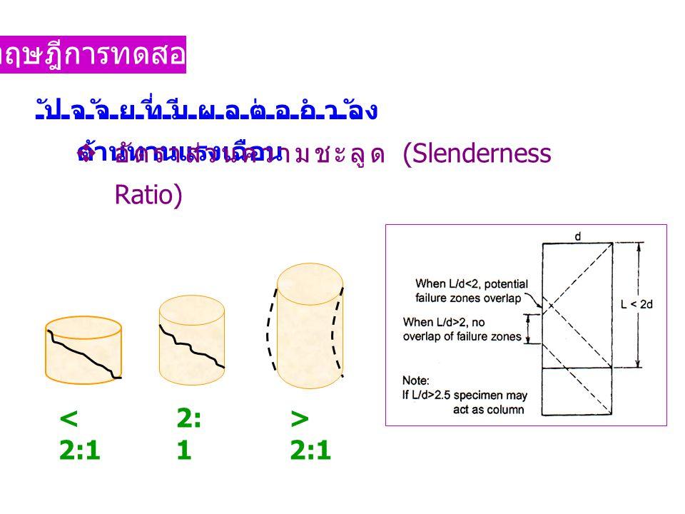 ทฤษฎีการทดสอบ ปัจจัยที่มีผลต่อกำลัง ต้านทานแรงเฉือน < 2:1 2: 1 > 2:1  อัตราส่วนความชะลูด (Slenderness Ratio)