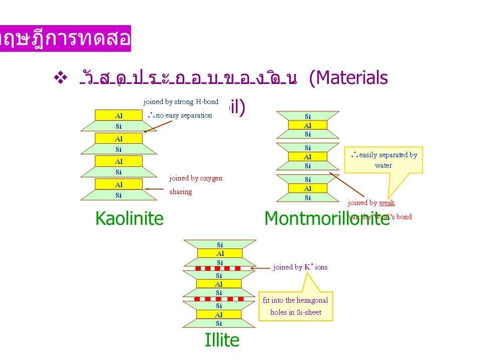 ทฤษฎีการทดสอบ  วัสดุประกอบของดิน (Materials Composition of Soil) KaoliniteMontmorillonite Illite