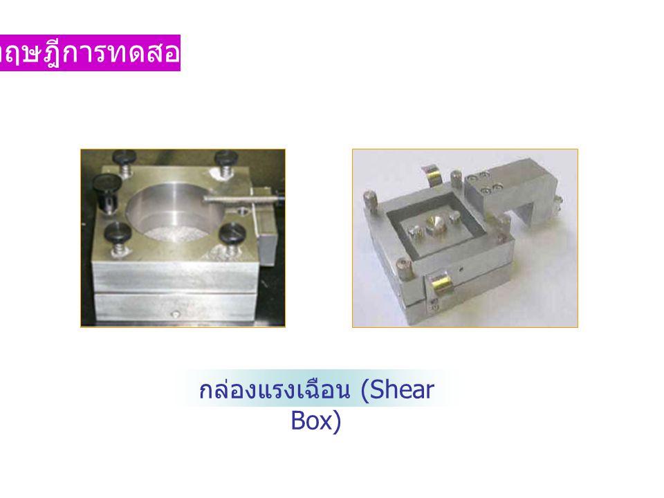 ทฤษฎีการทดสอบ กล่องแรงเฉือน (Shear Box)