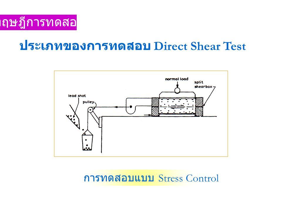 ทฤษฎีการทดสอบ ประเภทของการทดสอบ Direct Shear Test การทดสอบแบบ Stress Control