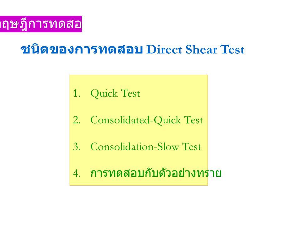 ทฤษฎีการทดสอบ ชนิดของการทดสอบ Direct Shear Test 1.Quick Test 2.Consolidated-Quick Test 3.Consolidation-Slow Test 4. การทดสอบกับตัวอย่างทราย