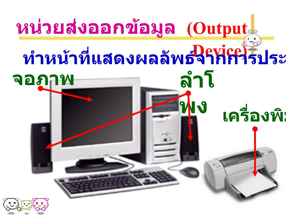 หน่วยส่งออกข้อมูล (Output Device) ทำหน้าที่แสดงผลลัพธ์จากการประมวลผลข้อมูล จอภาพ ลำโ พง เครื่องพิมพ์