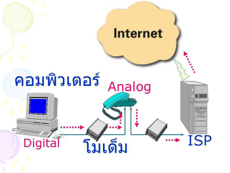 คอมพิวเตอร์ โมเด็ม Digital Analog