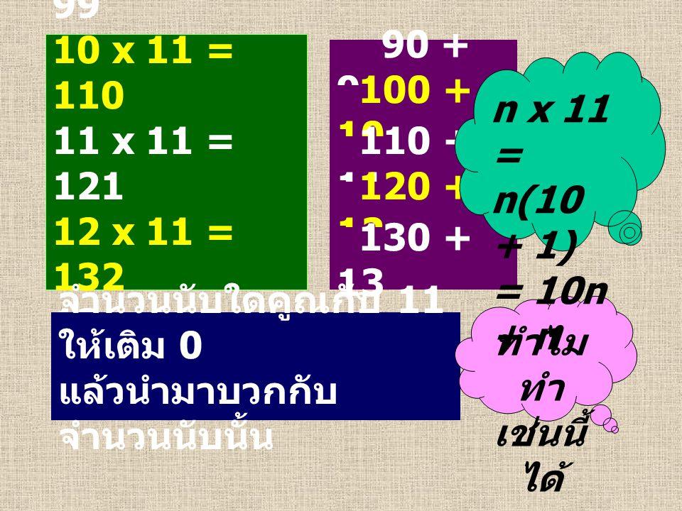 9 x 9 = 81 10 x 9 = 90 11 x 9 = 99 12 x 11 = 132 13 x 11 = 143 90 - 9 100 - 10 110 - 11 120 + 12 130 + 13 จำนวนนับใดคูณกับ 9 ให้เติม 0 แล้วนำมาลบกับจำนวน นับนั้น ทำไม ทำ เช่นนี้ ได้ n x 9 = n(10 - 1) = 10n - n