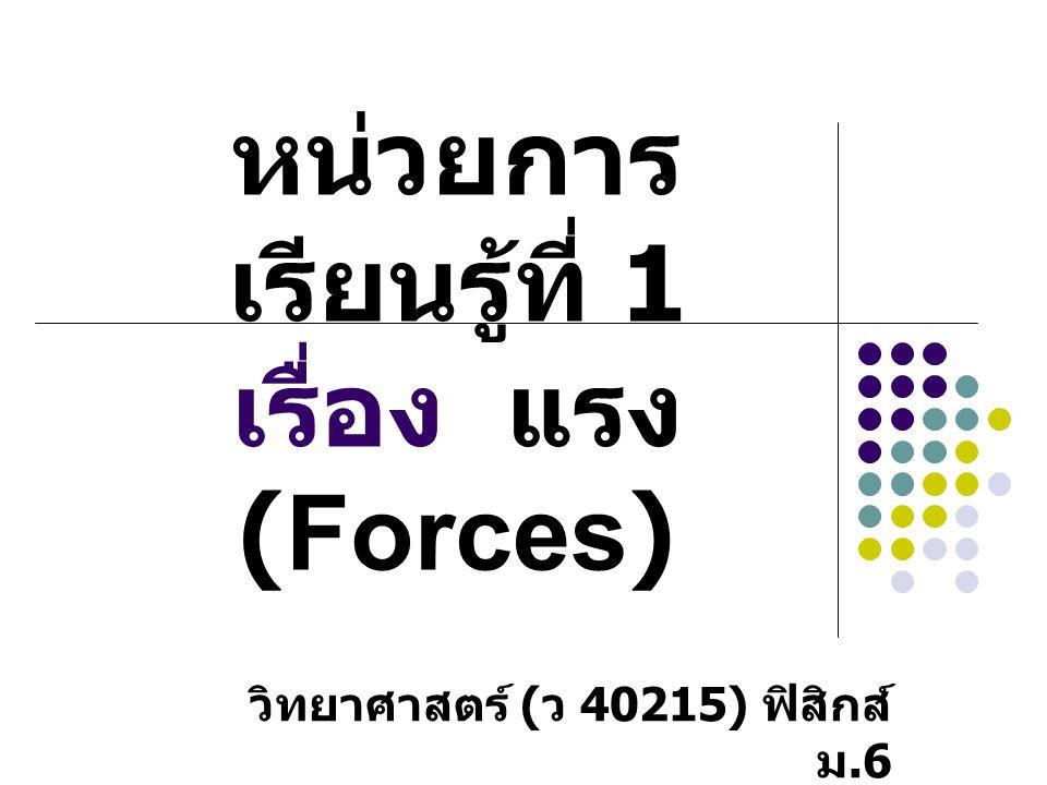 หน่วยการ เรียนรู้ที่ 1 เรื่อง แรง (Forces) วิทยาศาสตร์ ( ว 40215) ฟิสิกส์ ม.6