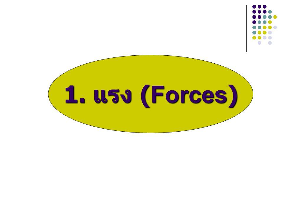 ผลการเรียนรู้ 1. อธิบายความหมายของแรงได้ 2. บอกชนิดของแรงและคำนวณหาแรงลัพธ์ได้