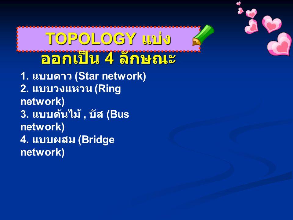 TOPOLOGY แบ่ง ออกเป็น 4 ลักษณะ 1. แบบดาว (Star network) 2. แบบวงแหวน (Ring network) 3. แบบต้นไม้, บัส (Bus network) 4. แบบผสม (Bridge network)
