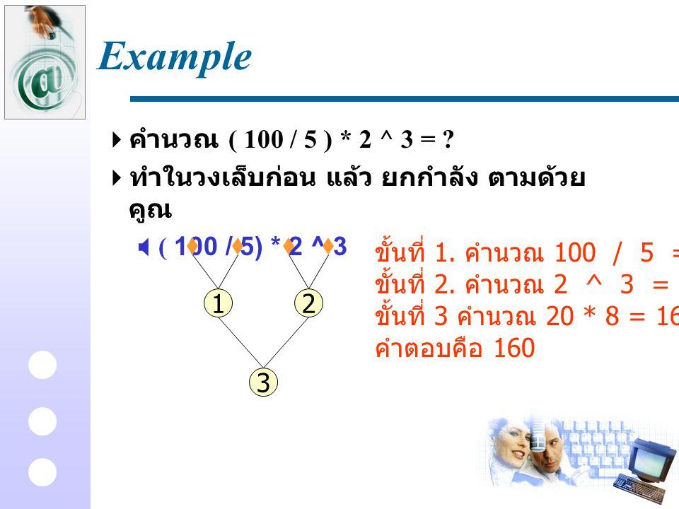 Example  คำนวณ ( 100 / 5 ) * 2 ^ 3 = ?  ทำในวงเล็บก่อน แล้ว ยกกำลัง ตามด้วย คูณ  ( 100 / 5) * 2 ^ 3 12 3 ขั้นที่ 1. คำนวณ 100 / 5 = 20 ขั้นที่ 2. ค
