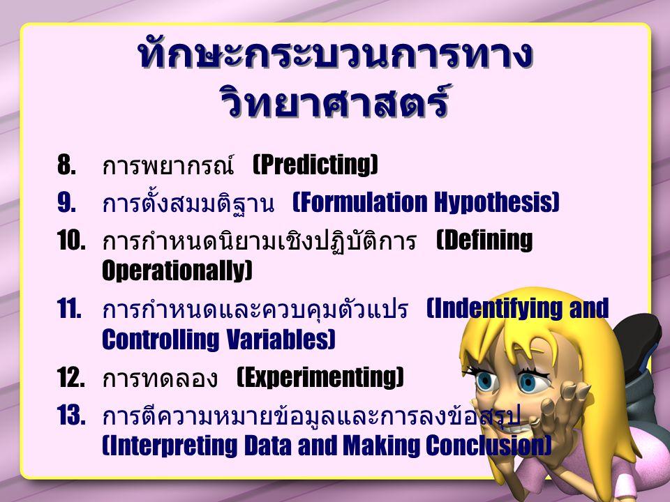 เจตคติทางวิทยาศาสตร์หรือจิต วิทยาศาสตร์ 1.ความเป็นผู้สนใจใฝ่รู้ อยากหาคำตอบใน สิ่งที่สงสัย 2.