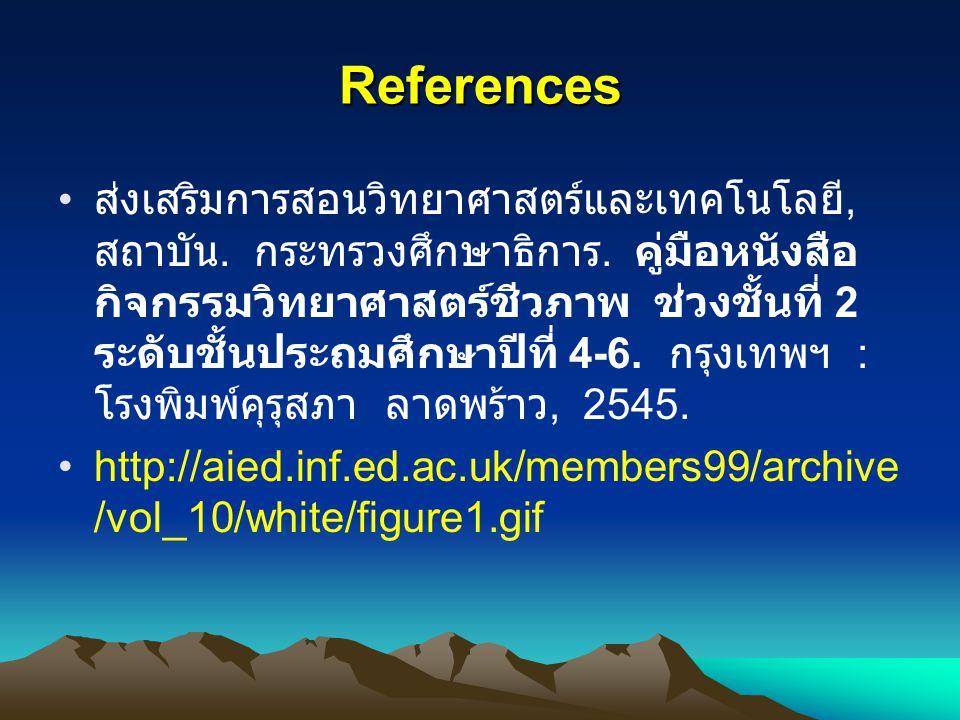 References ส่งเสริมการสอนวิทยาศาสตร์และเทคโนโลยี, สถาบัน.