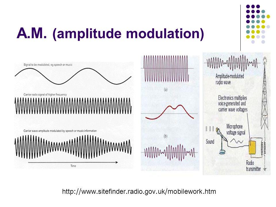 A.M. (amplitude modulation) http://www.sitefinder.radio.gov.uk/mobilework.htm