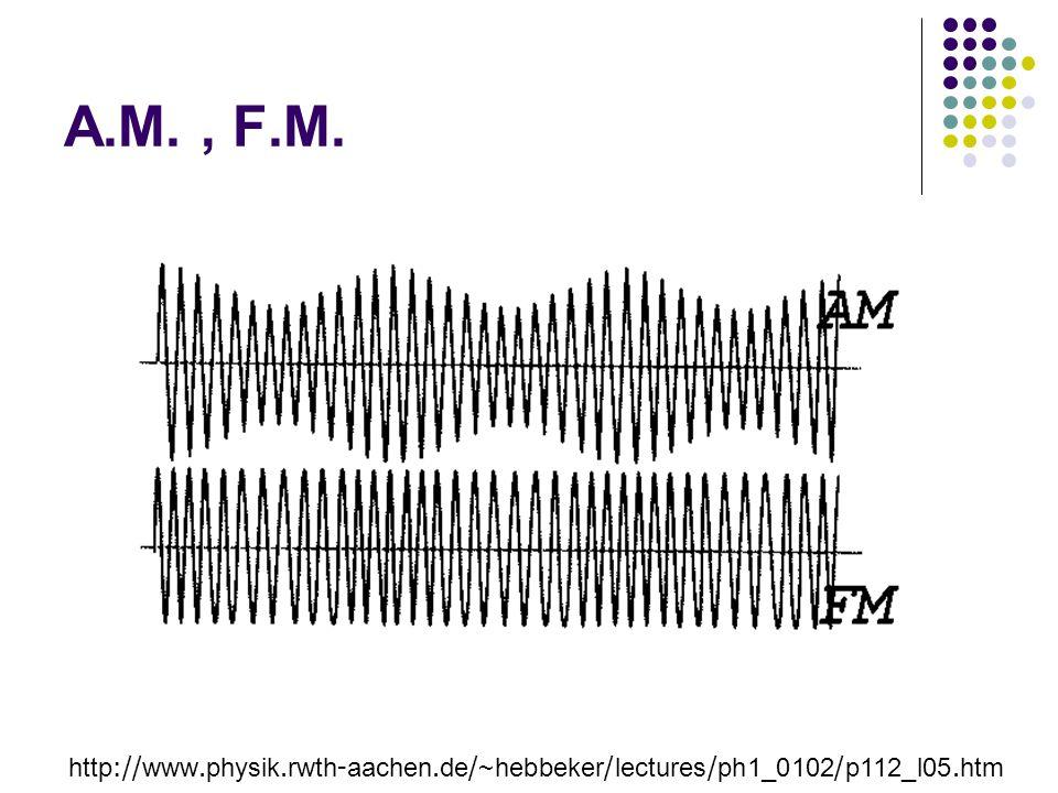 A.M., F.M. http://www.physik.rwth-aachen.de/~hebbeker/lectures/ph1_0102/p112_l05.htm