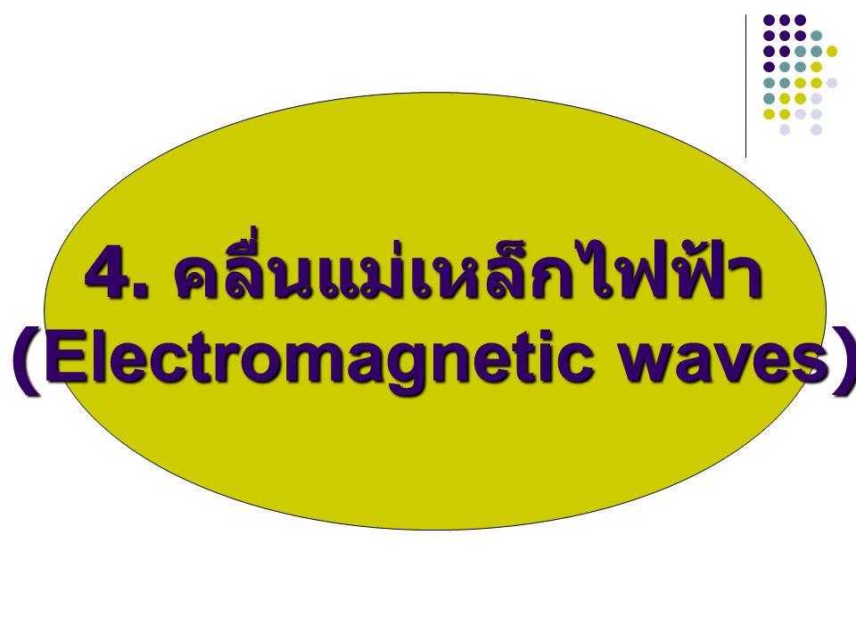 ผลการเรียนรู้ 1.อธิบายสเปกตรัมของคลื่นแม่เหล็กไฟฟ้าได้ 2.
