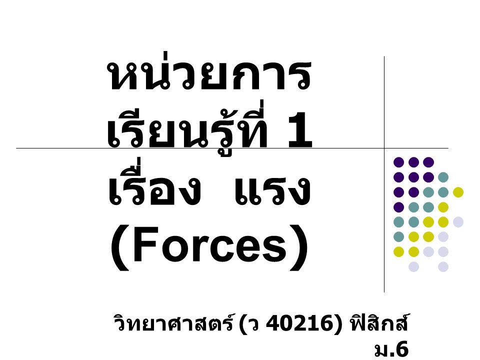 หน่วยการ เรียนรู้ที่ 1 เรื่อง แรง (Forces) วิทยาศาสตร์ ( ว 40216) ฟิสิกส์ ม.6