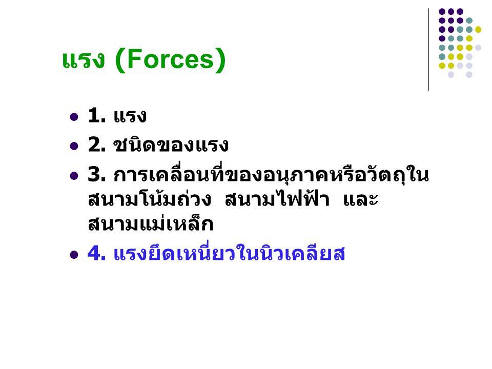แรง (Forces) 1.แรง 2. ชนิดของแรง 3.