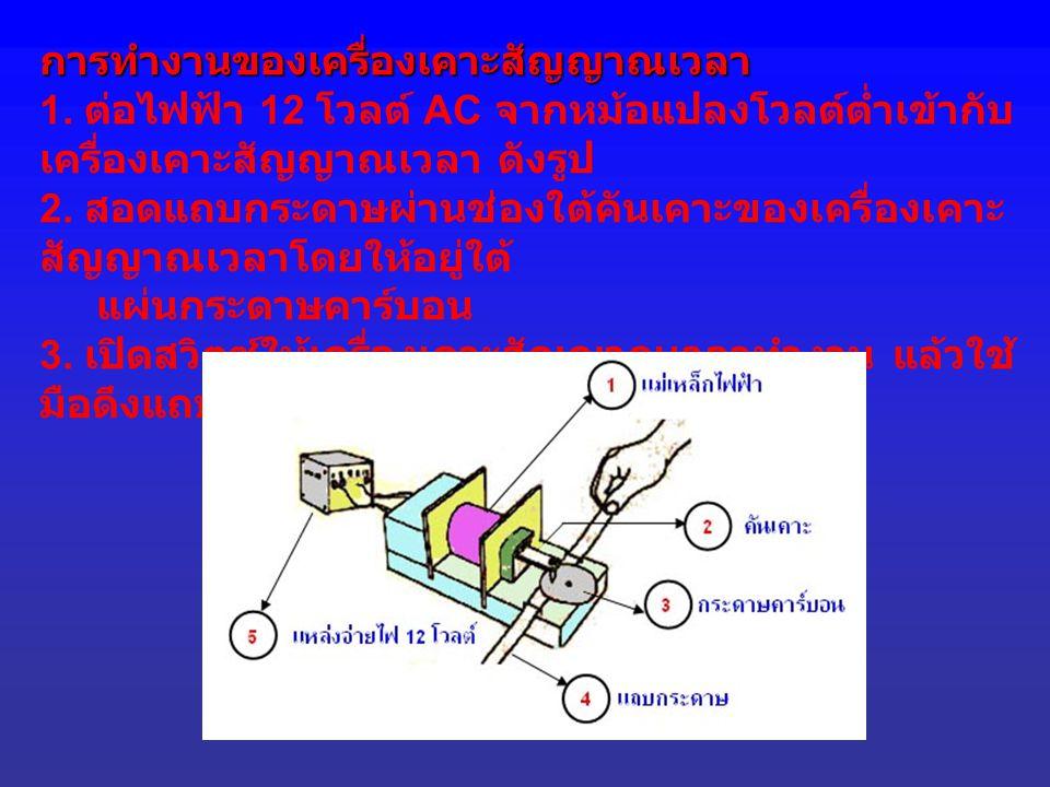 การทำงานของเครื่องเคาะสัญญาณเวลา 1. ต่อไฟฟ้า 12 โวลต์ AC จากหม้อแปลงโวลต์ต่ำเข้ากับ เครื่องเคาะสัญญาณเวลา ดังรูป 2. สอดแถบกระดาษผ่านช่องใต้คันเคาะของเ