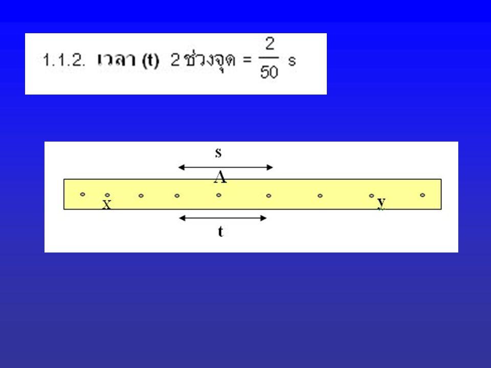 1.1.3 หาอัตราเร็วใช้สูตร ตำแหน่ง อัตราเร็วต้องอยู่กึ่งกลางของช่วงที่หา อัตราเร็ว ข้อสังเกต ถ้า s หน่วยเป็น cm, อัตราเร็ว v หน่วยเป็น cm/s