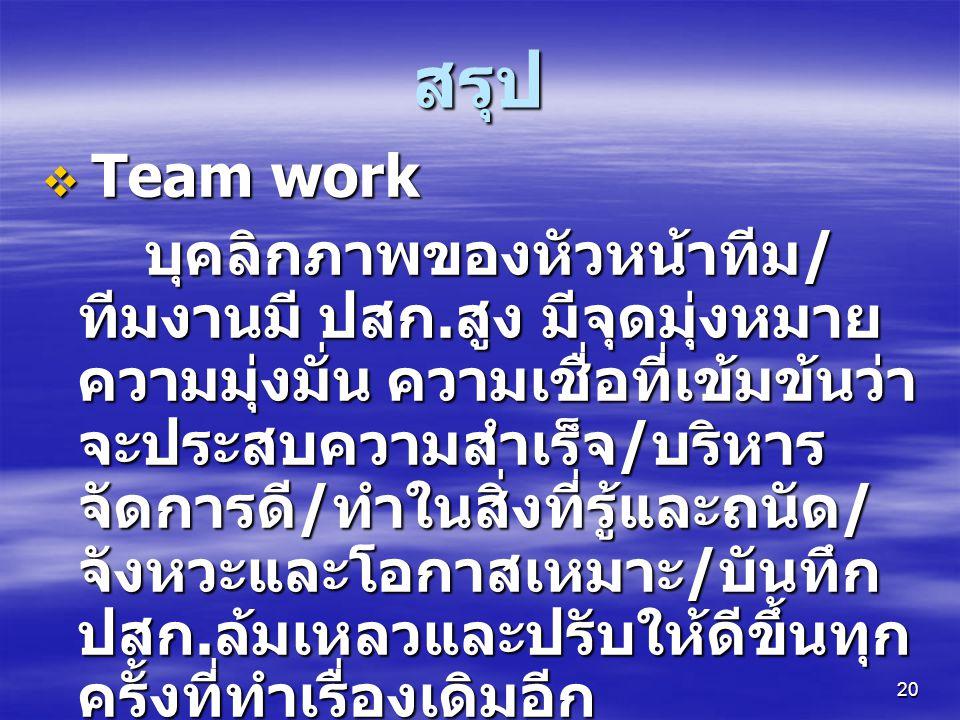 20 สรุป  Team work บุคลิกภาพของหัวหน้าทีม / ทีมงานมี ปสก.