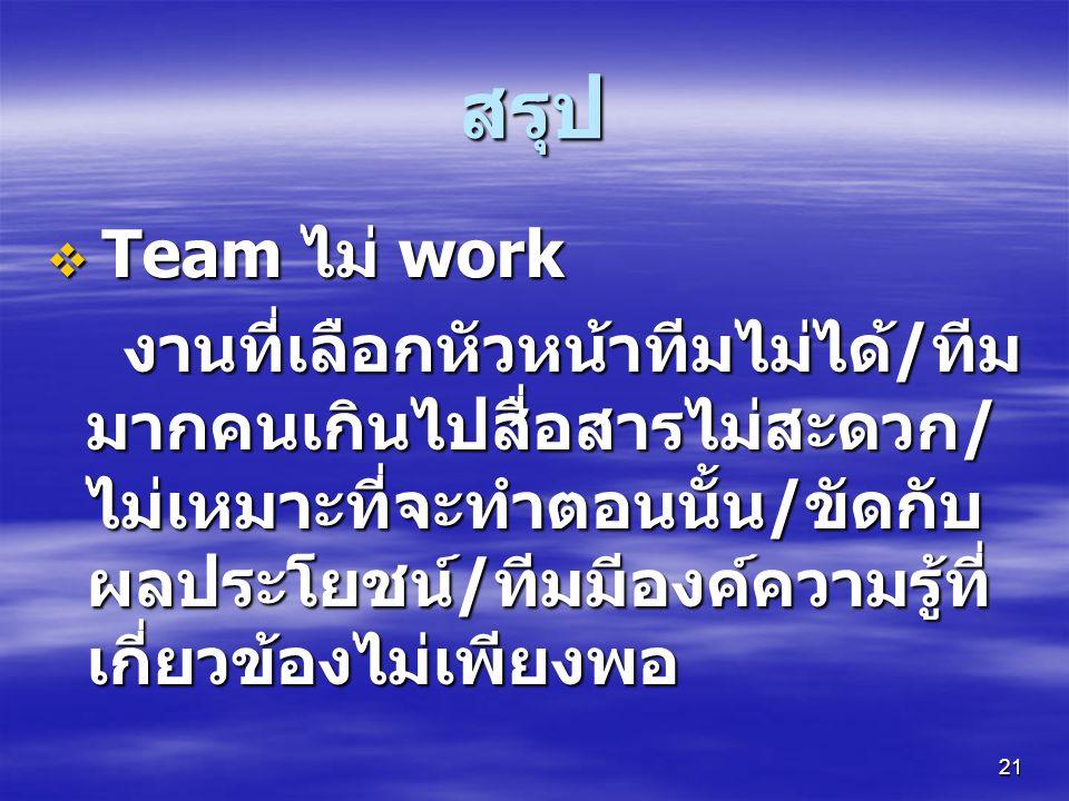 21 สรุป  Team ไม่ work งานที่เลือกหัวหน้าทีมไม่ได้ / ทีม มากคนเกินไปสื่อสารไม่สะดวก / ไม่เหมาะที่จะทำตอนนั้น / ขัดกับ ผลประโยชน์ / ทีมมีองค์ความรู้ที่ เกี่ยวข้องไม่เพียงพอ งานที่เลือกหัวหน้าทีมไม่ได้ / ทีม มากคนเกินไปสื่อสารไม่สะดวก / ไม่เหมาะที่จะทำตอนนั้น / ขัดกับ ผลประโยชน์ / ทีมมีองค์ความรู้ที่ เกี่ยวข้องไม่เพียงพอ